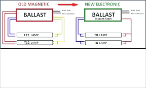 ge t8 ballast wiring simple wiring diagram t12 ballast wiring diagram 2 wiring diagrams best ge proline ballast ge t8 ballast wiring