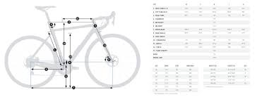 Orbea Frame Size Chart Orbea Gain Carbon M20 Ultegra Electric Road Bike 2020