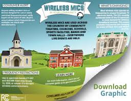 Operation Of Wireless Microphones Federal Communications