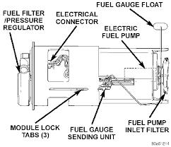 2012 ram 2500 wiring diagram fuel gauge wiring diagram \u2022 Gas Gauge Wiring Diagram dodge ram fuel gauge wiring diagram wire center u2022 rh 107 191 48 154 boat fuel