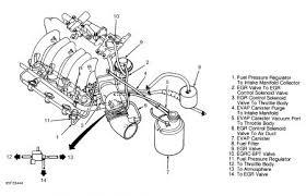 1998 nissan quest engine vehiclepad 1997 nissan quest engine 97 nissan quest vacuum diagram nissan schematic my subaru
