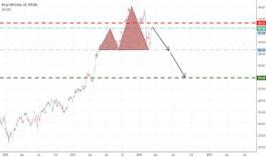 Ksi Index Charts And Quotes Tradingview