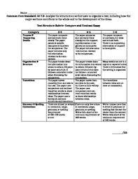Compare Contrast Essay Rubric Ccss Ri 7 5 Compare And Contrast Essay Rubric