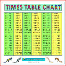 Times Table Chart Up To 10 Large Times Tables Chart Up To 12 A Large Printable