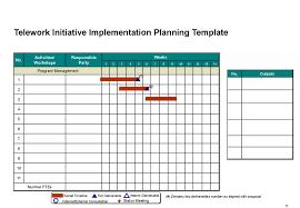 pmo Office Online Presentation Program Management -