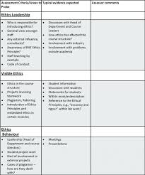 Business Startup Checklist Template Startup Checklist Template 20