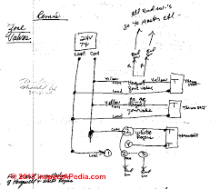 zone valve wiring installation & instructions guide to heating honeywell v8043 zone valve wiring diagram mixed brand zone valve wiring schematic (c) daniel friedman