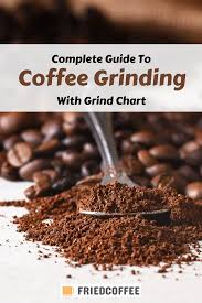 When you make your coffee, you should always know just how much time and water it takes for your. Complete Guide To Coffee Grinding Grind Chart Coffee Grinds Grind How To Make Coffee