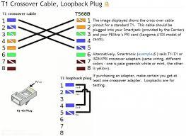 rj45 568b wiring diagram images rj45 cat 6 wiring diagram rj rj48 wiring diagram diagrams