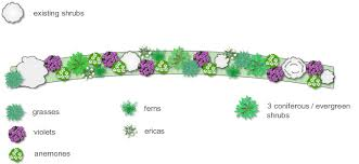 Small Picture Selection of Garden Keepers Border Plans Garden Keepers