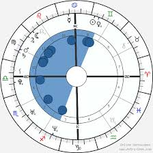 Venus Williams Birth Chart Venus Williams Birth Chart Horoscope Date Of Birth Astro