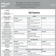 Quality Control Procedures Template Srmuniv Co