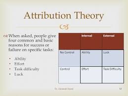 Attribution Theory Self Worth Theory Ppt Download