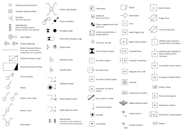house wiring circuit symbols wirdig and telecom symbols outlets library contains symbols for drawing
