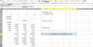 Break Even Template Reliable Sources To Learn About Break Even Analysis Excel