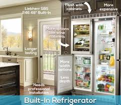 what is a built in refrigerator. Exellent Built Another Good Thing Is That They Are Thousand Bucks Cheaper Than Built In  Refrigerators In What Is A Built Refrigerator