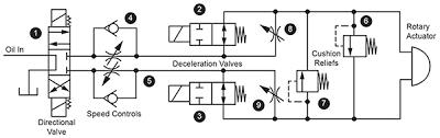 linear actuator wiring schematic images valve actuator wiring rotary actuator on simple hydraulic schematics