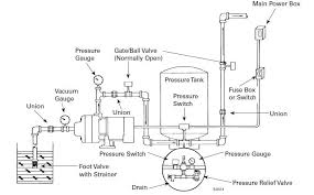 similiar well piping diagram keywords flint and walling typical piping diagrams · well water