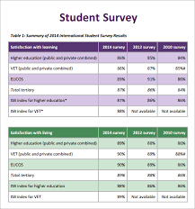 Surveys Download Student Survey Template 7 Download Free Documents In Pdf