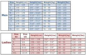Body Glove Wetsuit Size Chart Body Glove Size Chart Restaurants At The Plaza In Kansas City