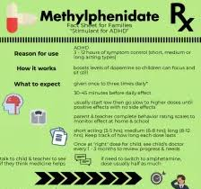 Methylphenidate Dosage Chart Methylphenidate Er Archives Quest For Health Kc