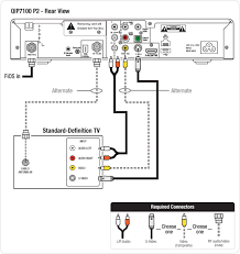 connecting a motorola 7100 p2 hd set top box to an sd tv fios tv wiring diagram connecting to a standard definition tv