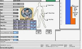 Apft Body Fat Chart Army Test Male Online Charts Collection