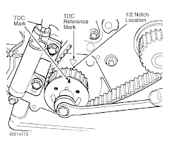 1999 mitsubishi eclipse serpentine belt routing and timing belt diagrams