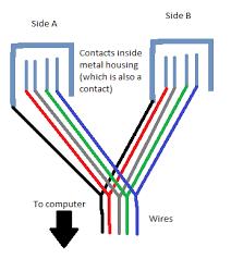 wiring diagram iphone 5 charging cable diagram connector wiring cat5 plug wiring diagram at 5 Plug Wiring Diagram