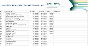 12 Month Real Estate Marketing Plan Free Download Excel