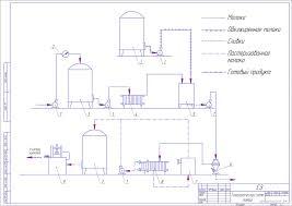 Курсовые и дипломные работы по технологии пищевой и химической  Курсовой проект Конструктивная разработка индивидуального цеха по производству пастеризационного молока 800 кг смена