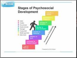 erickson s psychosocial theory of human development erickson s psychosocial theory of human development