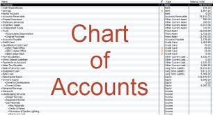 Income Summary Chart Of Accounts Bookkeeping 101 Increase Your Knowledge Of Bookkeeping