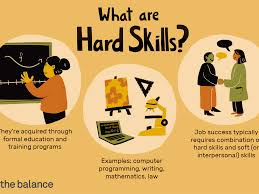 Modern Technical Skills For Resume What Are Hard Skills