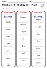 English Verb Tenses Chart Worksheets Tenses Review All Things Grammar