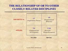 What Is Organizational Behavior Should You Study Organizational Behavior Or Hr Quora