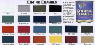 14 Explanatory Engine Color Chart