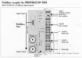 profibus fieldbus profibus wiring diagram figure 4 fieldbus coupler for profibus dp