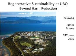 Next Generation Sustainability: Beyond Harm Reduction toward Social a…