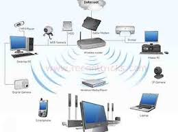 17 best images about networking cable technology wireless router network diagram