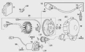 aprilia rs 125 aprilia rs 125 electronic ignition system Rs 125 Wiring Diagram aprilia aprilia rs 125 aprilia rs 125 wiring diagram