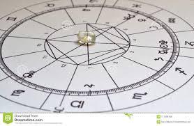 69 Clean Astrology Chart Api