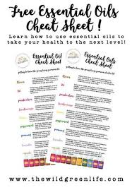 Essential Oils Uses Chart Young Living List Of Essential Oils Uses Chart Cheat Sheets Young Living