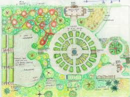 Small Picture Garden Planning Overcrowding The Plants Most Inside Design
