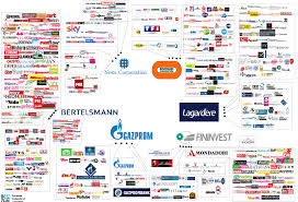 Who Owns The Media Chart These Companies Own Food Fashion Media News Banks And