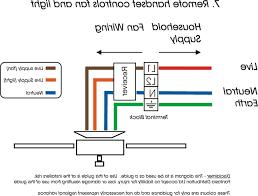 110v ac wiring on wiring diagram 110v ac wiring data wiring diagram 110v switch wiring 110v ac wiring