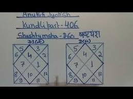 D60 Chart Analysis Videos Matching D3 Drekkana Chart Divisional Charts In