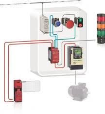 safety module guard switch variable speed drive cat 3 pl d architecture