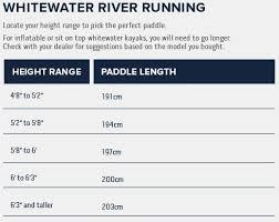 Whitewater Kayak Paddle Sizing