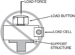 installing a load cell load cell